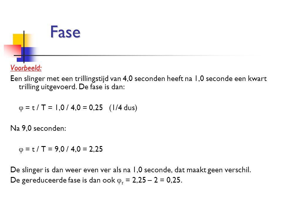 Voorbeeld: Een slinger met een trillingstijd van 4,0 seconden heeft na 1,0 seconde een kwart trilling uitgevoerd. De fase is dan: φ = t / T = 1,0 / 4,