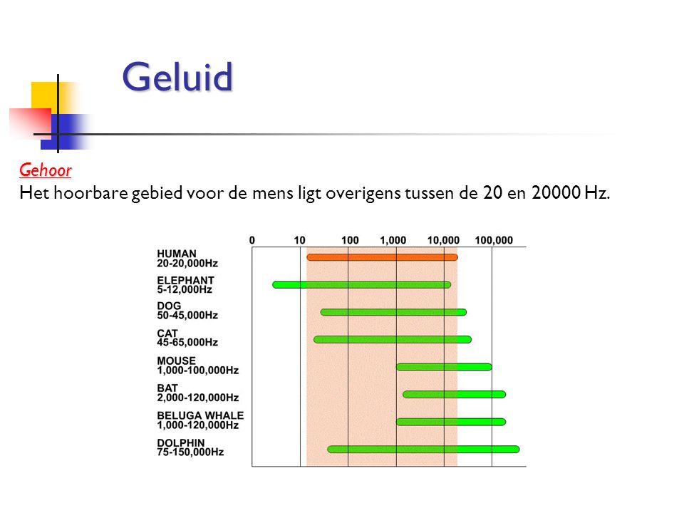 Gehoor Het hoorbare gebied voor de mens ligt overigens tussen de 20 en 20000 Hz. Geluid