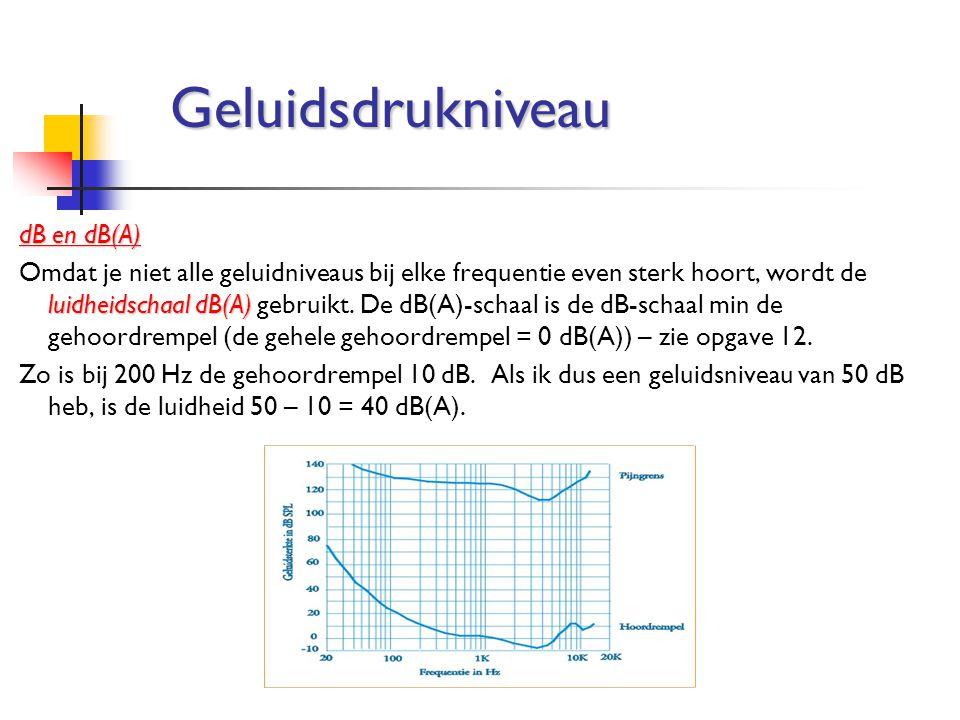 dB en dB(A) luidheidschaal dB(A) Omdat je niet alle geluidniveaus bij elke frequentie even sterk hoort, wordt de luidheidschaal dB(A) gebruikt. De dB(