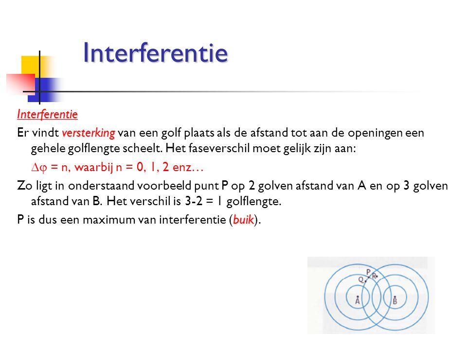 Interferentie versterking Er vindt versterking van een golf plaats als de afstand tot aan de openingen een gehele golflengte scheelt. Het faseverschil