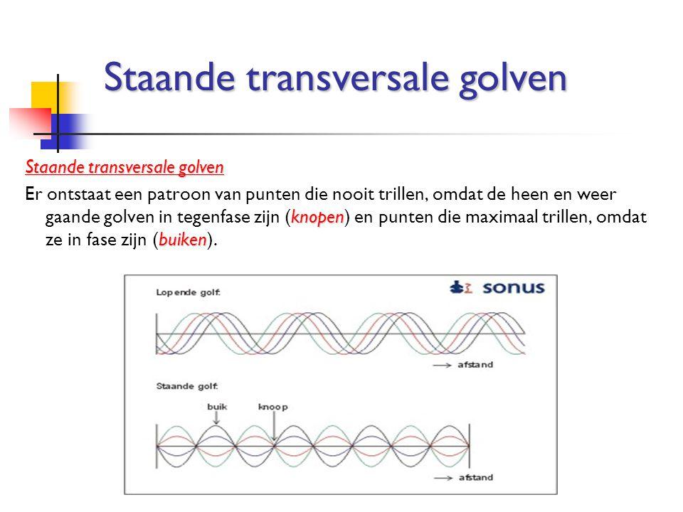 knopen buiken Er ontstaat een patroon van punten die nooit trillen, omdat de heen en weer gaande golven in tegenfase zijn (knopen) en punten die maxim
