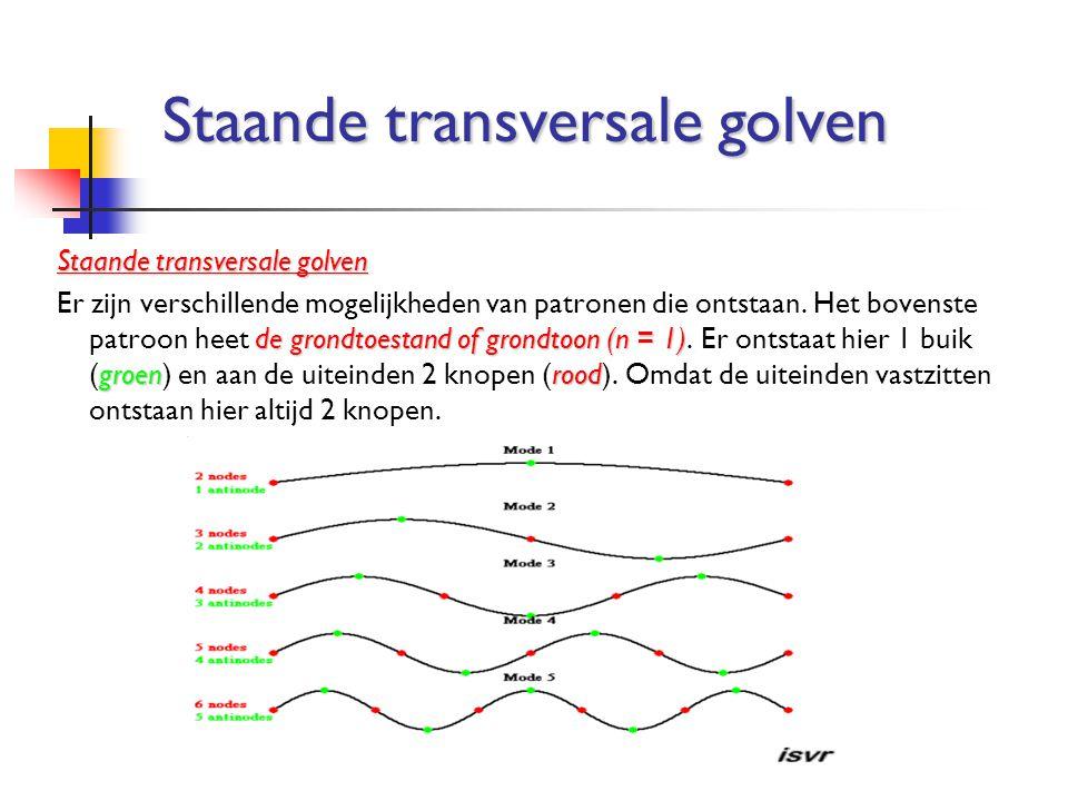 Staande transversale golven de grondtoestand of grondtoon (n = 1) groenrood Er zijn verschillende mogelijkheden van patronen die ontstaan. Het bovenst