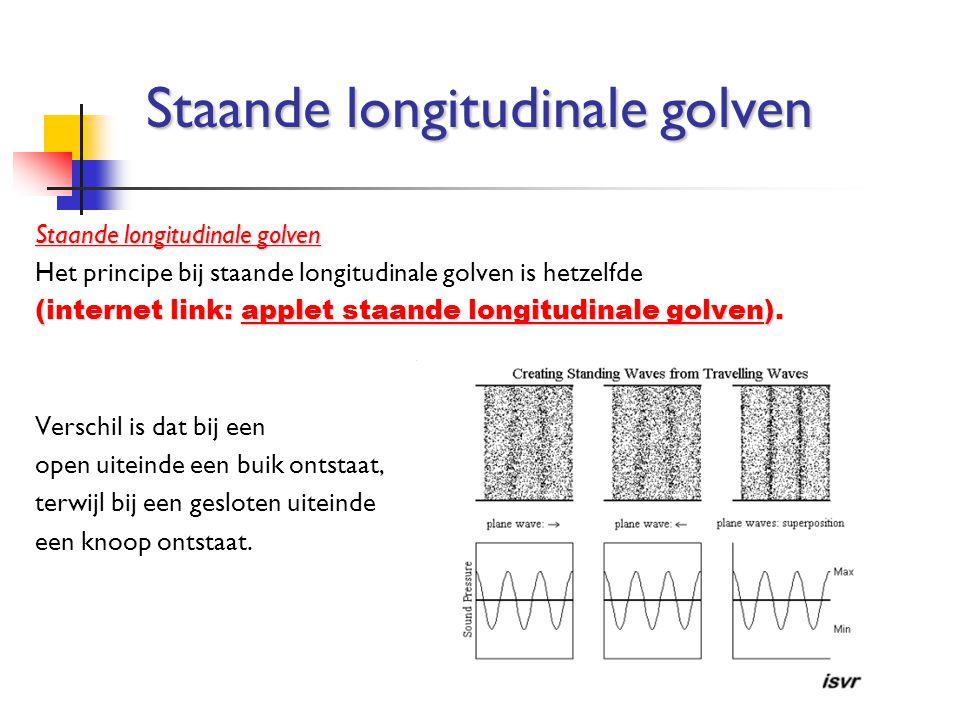 Staande longitudinale golven Het principe bij staande longitudinale golven is hetzelfde (internet link: applet staande longitudinale golven). applet s