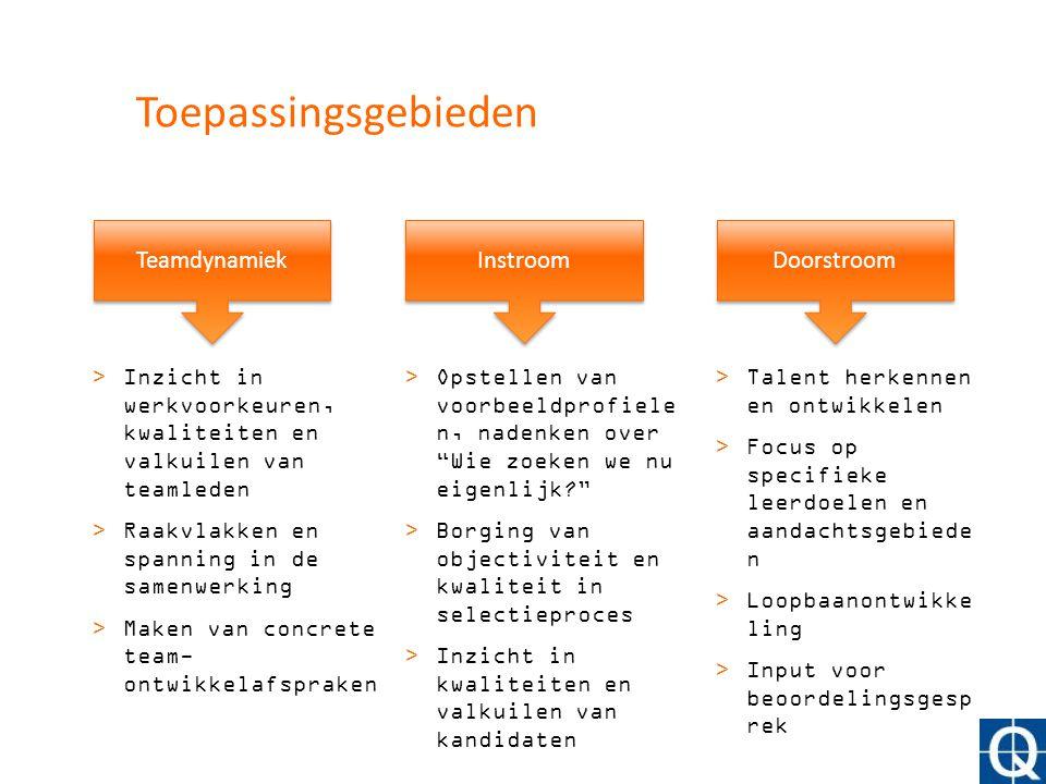 Toepassingsgebieden Teamdynamiek Instroom Doorstroom >Inzicht in werkvoorkeuren, kwaliteiten en valkuilen van teamleden >Raakvlakken en spanning in de