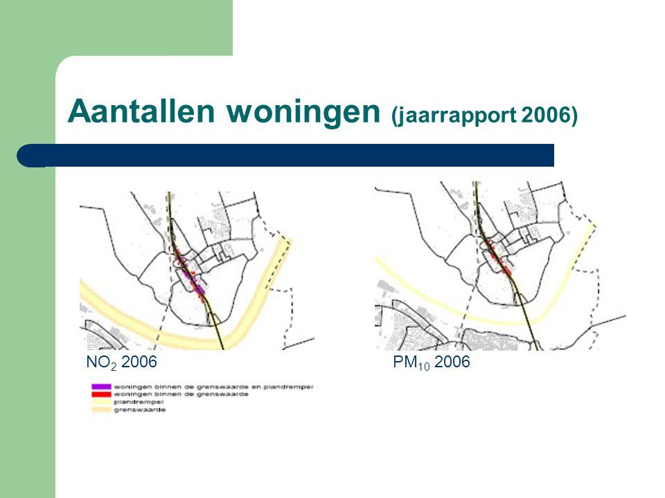 Aantallen woningen (jaarrapport 2006) PM 10 2006NO 2 2006