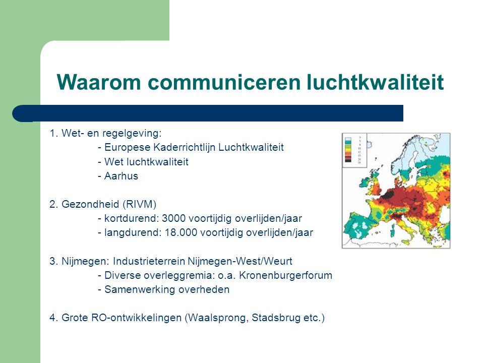 Waarom communiceren luchtkwaliteit 1. Wet- en regelgeving: - Europese Kaderrichtlijn Luchtkwaliteit - Wet luchtkwaliteit - Aarhus 2. Gezondheid (RIVM)