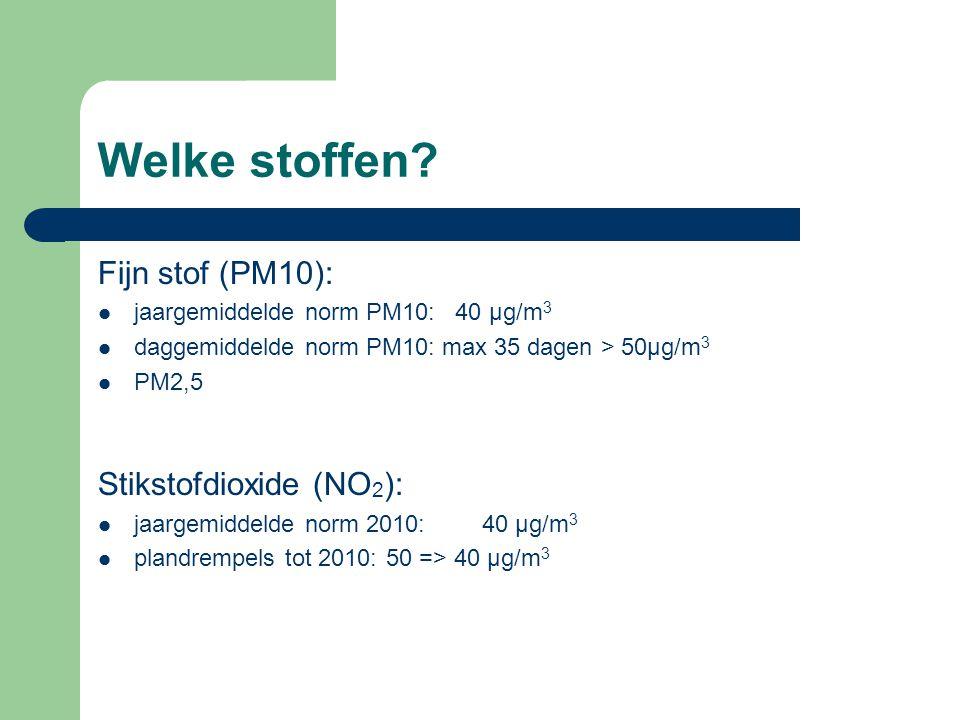 Welke stoffen? Fijn stof (PM10):  jaargemiddelde norm PM10: 40 µg/m 3  daggemiddelde norm PM10: max 35 dagen > 50µg/m 3  PM2,5 Stikstofdioxide (NO