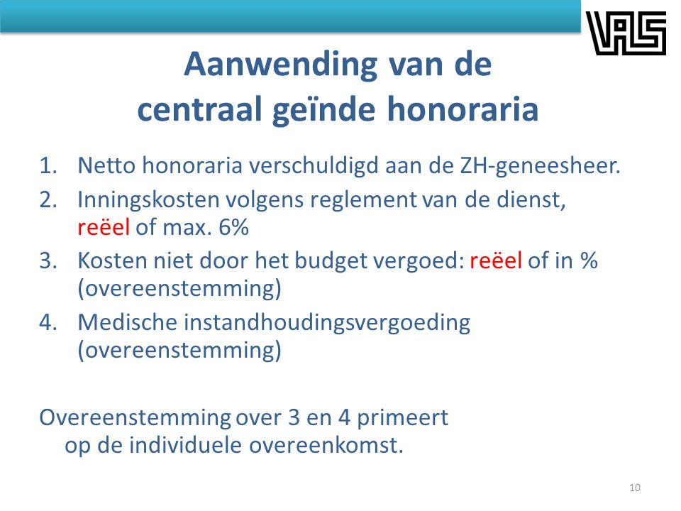 Aanwending van de centraal geïnde honoraria 1.Netto honoraria verschuldigd aan de ZH-geneesheer. 2.Inningskosten volgens reglement van de dienst, reëe