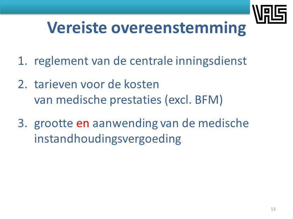 Vereiste overeenstemming 1.reglement van de centrale inningsdienst 2.tarieven voor de kosten van medische prestaties (excl. BFM) 3.grootte en aanwendi