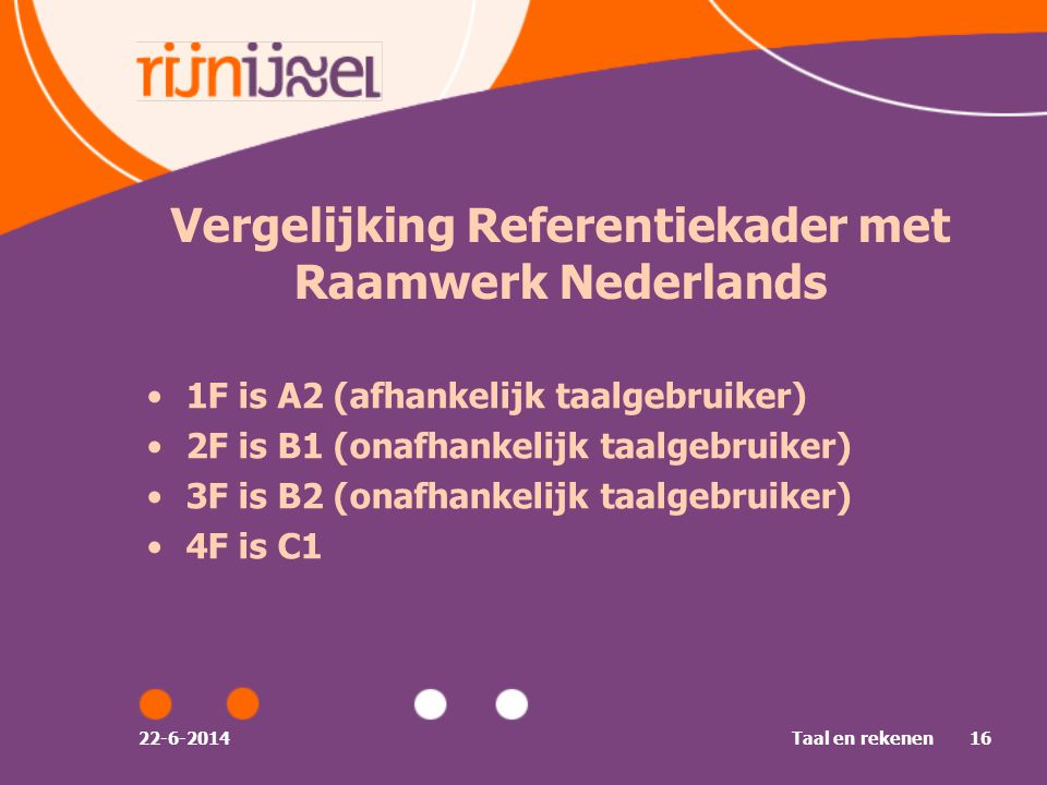 22-6-2014Taal en rekenen16 Vergelijking Referentiekader met Raamwerk Nederlands •1F is A2 (afhankelijk taalgebruiker) •2F is B1 (onafhankelijk taalgebruiker) •3F is B2 (onafhankelijk taalgebruiker) •4F is C1