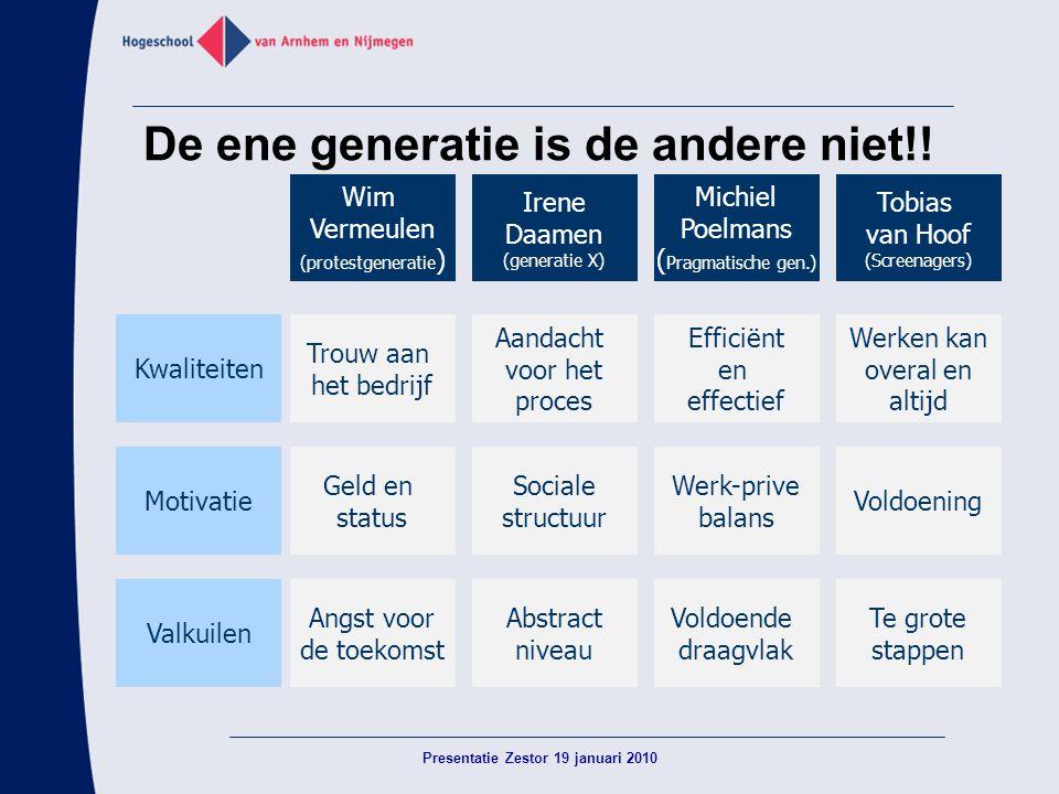 De ene generatie is de andere niet!! Presentatie Zestor 19 januari 2010 Kwaliteiten Motivatie Valkuilen Wim Vermeulen (protestgeneratie ) Irene Daamen