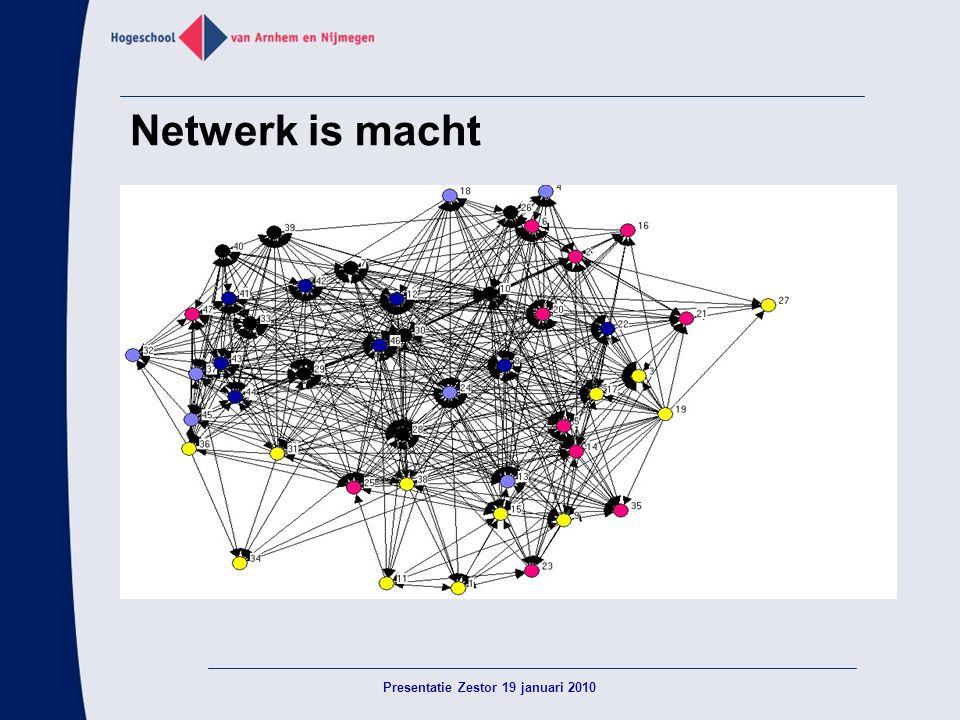 Netwerk is macht Presentatie Zestor 19 januari 2010