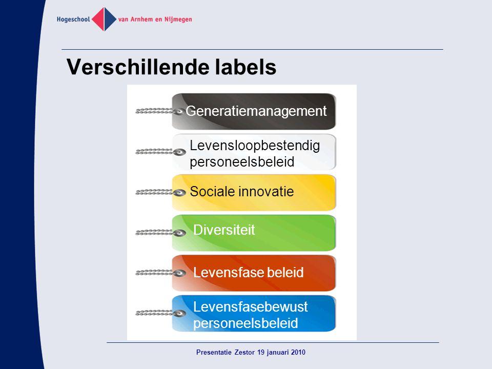 Verschillende labels Levensfasebewust personeelsbeleid Levensfase beleid Diversiteit Sociale innovatie Levensloopbestendig personeelsbeleid Generatiem