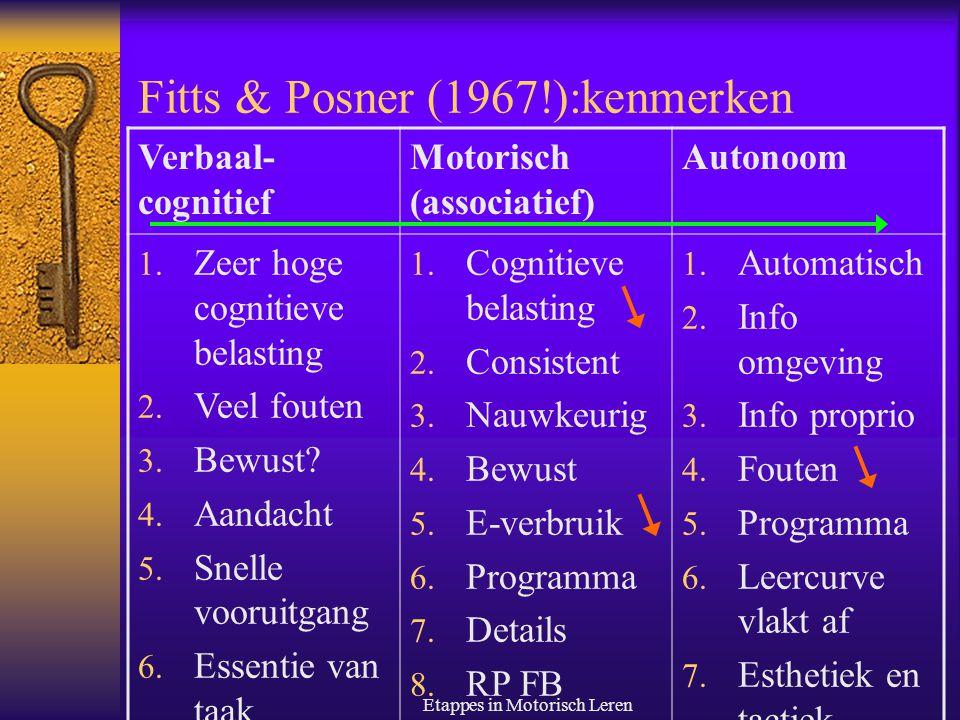 Etappes in Motorisch Leren Fitts & Posner (1967): relevantie Verbaal- cognitief Motorisch (associatief) Autonoom 1.