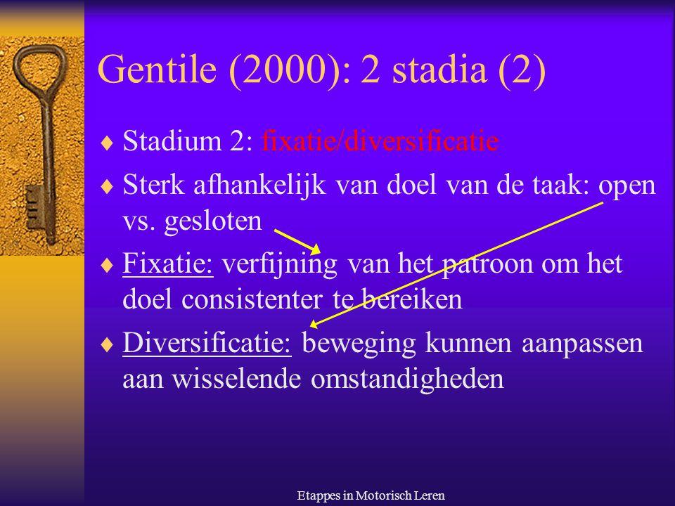 Etappes in Motorisch Leren Gentile (2000): 2 stadia (3)  MAAR: beide taken vragen elk op hun niveau aanpassingen:  Gesloten: oppervlakkige aanpassingen (parameters)  Open: ingrijpende aanpassingen in de bewegingsstructuur (invariante kenmerken) Ook verschillen in planning!!!
