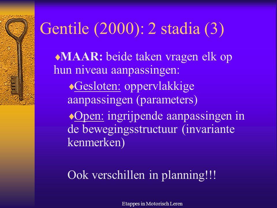 Etappes in Motorisch Leren Gentile (2000): 2 stadia (4)  Naar praktijk toe: 1.