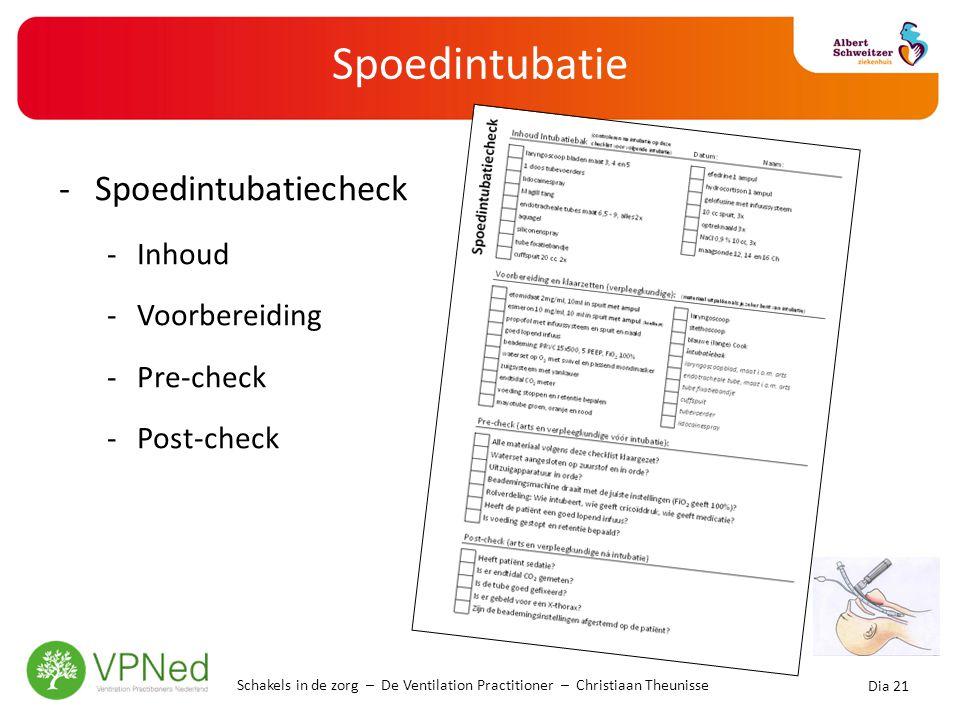 Spoedintubatie Dia 21 Schakels in de zorg – De Ventilation Practitioner – Christiaan Theunisse -Spoedintubatiecheck -Inhoud -Voorbereiding -Pre-check
