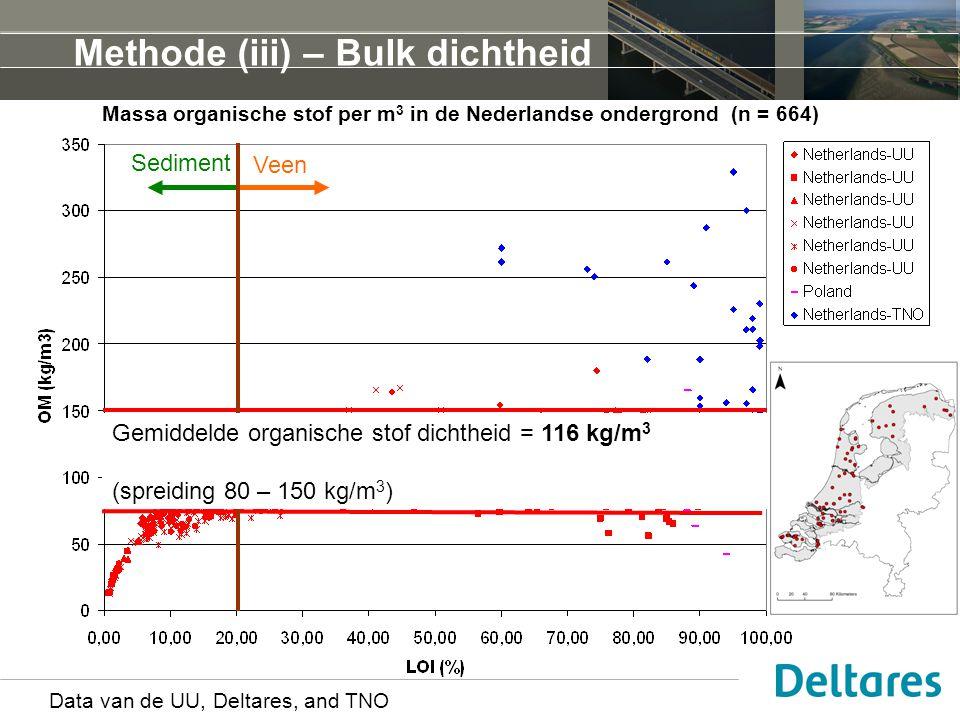 22 juni 2014 Methode (iii) – Bulk dichtheid Massa organische stof per m 3 in de Nederlandse ondergrond (n = 664) Sediment Veen Data van de UU, Deltare