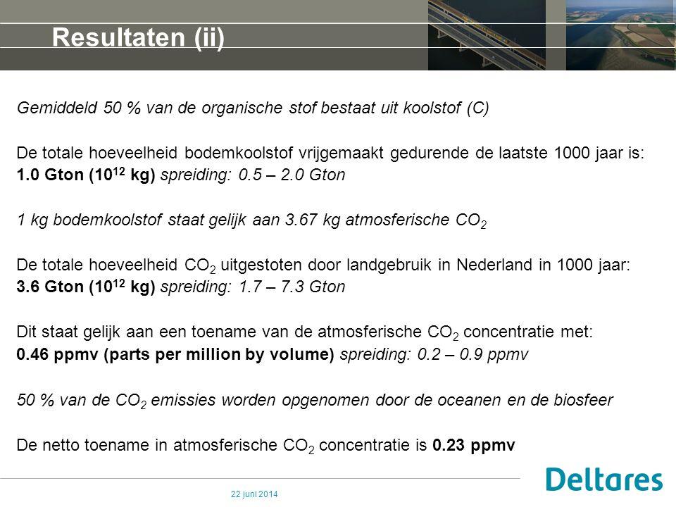 22 juni 2014 Resultaten (ii) Gemiddeld 50 % van de organische stof bestaat uit koolstof (C) De totale hoeveelheid bodemkoolstof vrijgemaakt gedurende