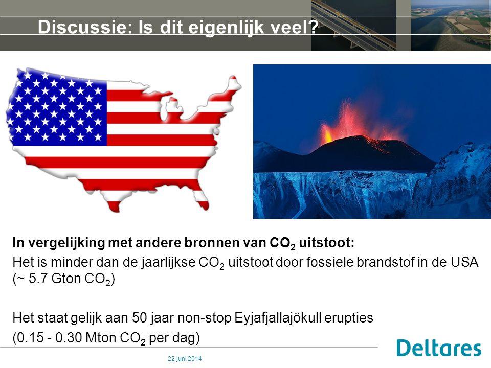 22 juni 2014 Discussie: Is dit eigenlijk veel? In vergelijking met andere bronnen van CO 2 uitstoot: Het is minder dan de jaarlijkse CO 2 uitstoot doo