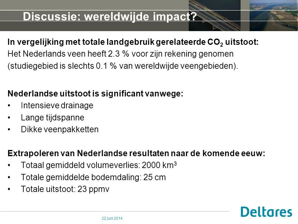 22 juni 2014 Discussie: wereldwijde impact? Nederlandse uitstoot is significant vanwege: •Intensieve drainage •Lange tijdspanne •Dikke veenpakketten E