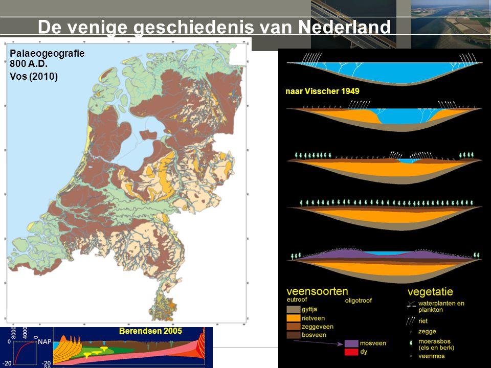 Berendsen 2005 De venige geschiedenis van Nederland Orange - coastal peats Brown - upland peats naar Visscher 1949 Palaeogeografie 800 A.D. Vos (2010)