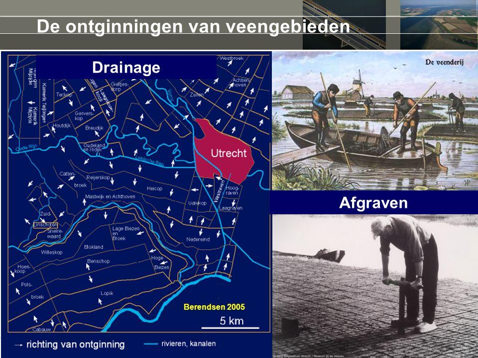 Berendsen 2005 De ontginningen van veengebieden Drainage Afgraven
