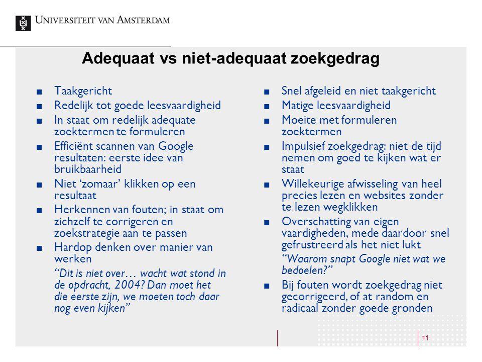 11 Adequaat vs niet-adequaat zoekgedrag Taakgericht Redelijk tot goede leesvaardigheid In staat om redelijk adequate zoektermen te formuleren Efficiën
