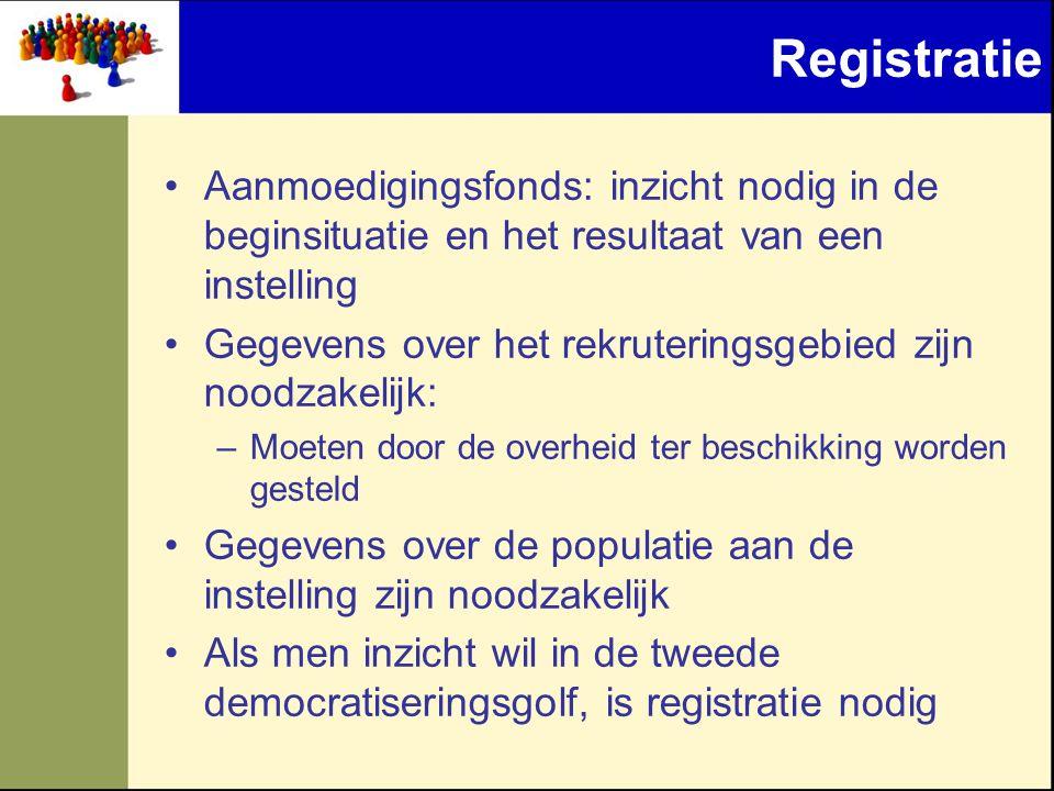 Registratie •Aanmoedigingsfonds: inzicht nodig in de beginsituatie en het resultaat van een instelling •Gegevens over het rekruteringsgebied zijn nood
