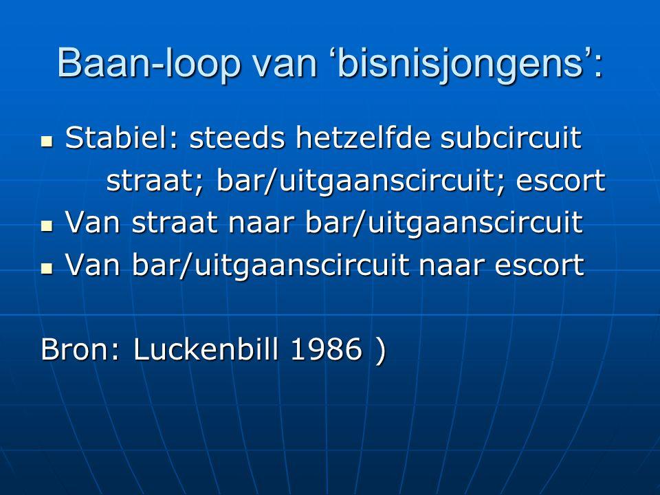 Baan-loop van 'bisnisjongens':  Stabiel: steeds hetzelfde subcircuit straat; bar/uitgaanscircuit; escort  Van straat naar bar/uitgaanscircuit  Van bar/uitgaanscircuit naar escort Bron: Luckenbill 1986 )