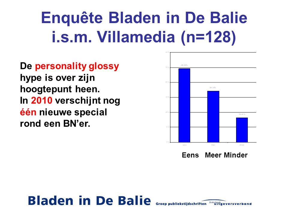 Enquête Bladen in De Balie i.s.m. Villamedia (n=128) Eens Meer Minder De personality glossy hype is over zijn hoogtepunt heen. In 2010 verschijnt nog