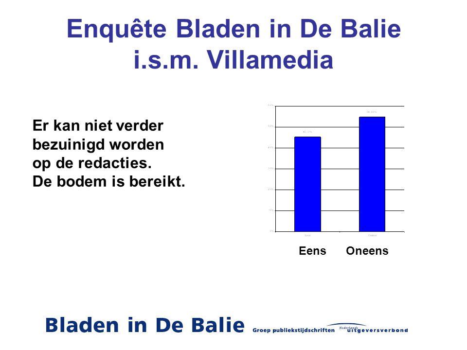 Enquête Bladen in De Balie i.s.m. Villamedia Eens Oneens Er kan niet verder bezuinigd worden op de redacties. De bodem is bereikt.