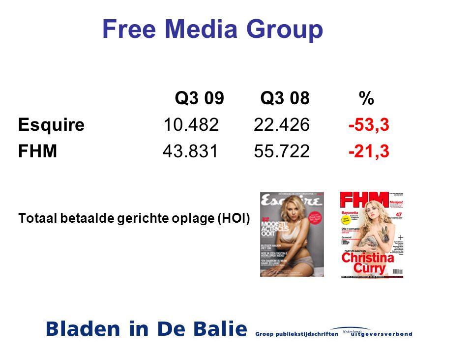 Audax Q3 09 Q3 08 % AvantGarde 38.152 44.266-13,8 Girlz.