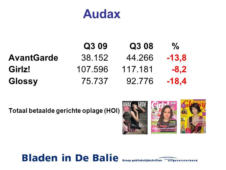 Audax Q3 09 Q3 08 % AvantGarde 38.152 44.266-13,8 Girlz! 107.596117.181 -8,2 Glossy 75.737 92.776-18,4 Totaal betaalde gerichte oplage (HOI)