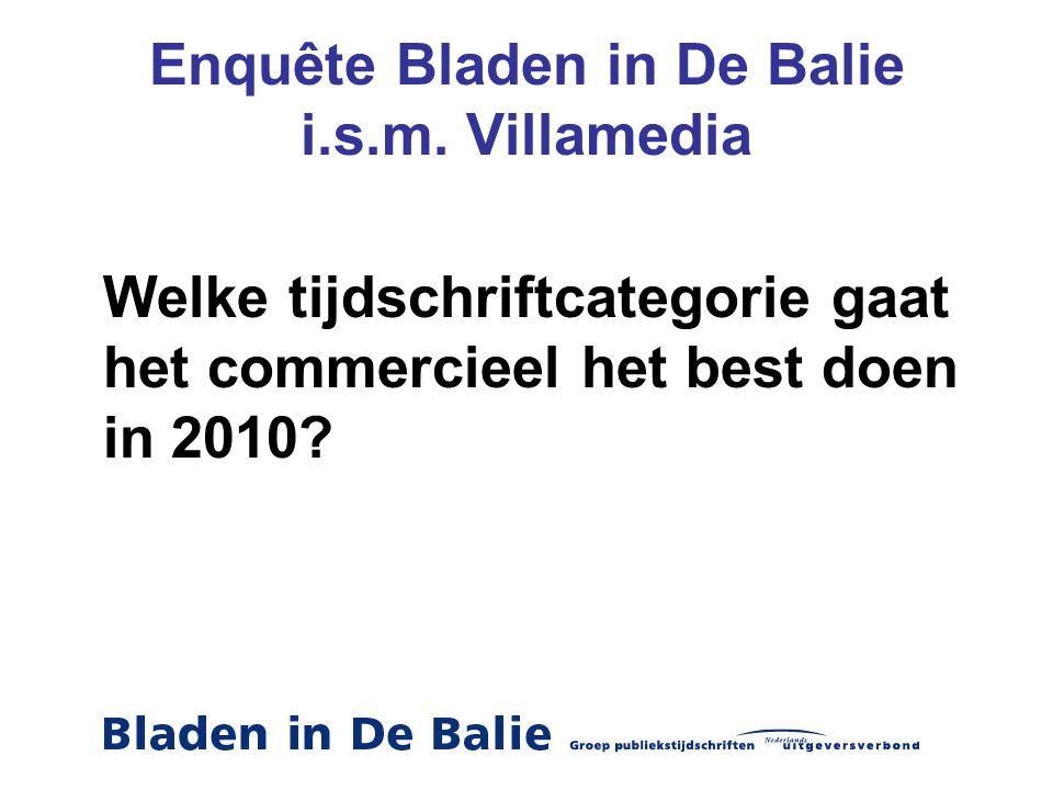Enquête Bladen in De Balie i.s.m. Villamedia Welke tijdschriftcategorie gaat het commercieel het best doen in 2010?
