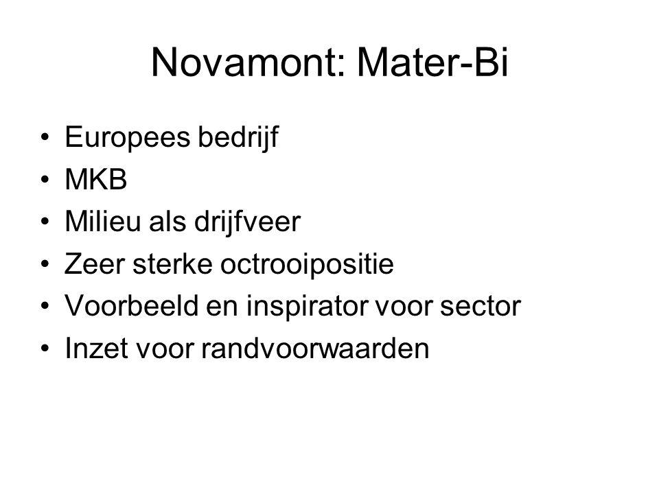 Novamont: Mater-Bi •Europees bedrijf •MKB •Milieu als drijfveer •Zeer sterke octrooipositie •Voorbeeld en inspirator voor sector •Inzet voor randvoorw