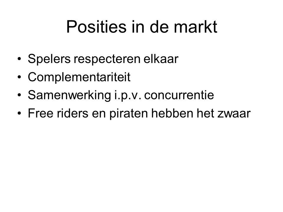 Posities in de markt •Spelers respecteren elkaar •Complementariteit •Samenwerking i.p.v. concurrentie •Free riders en piraten hebben het zwaar