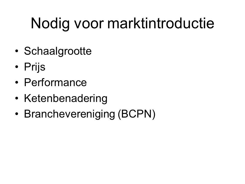 Nodig voor marktintroductie •Schaalgrootte •Prijs •Performance •Ketenbenadering •Branchevereniging (BCPN)