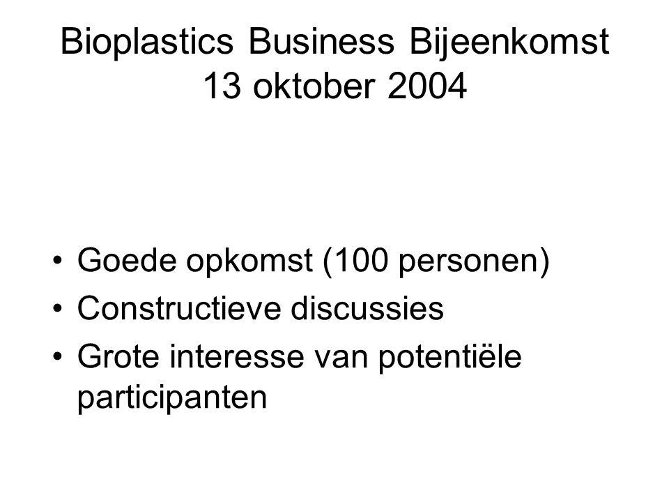 Bioplastics Business Bijeenkomst 13 oktober 2004 •Goede opkomst (100 personen) •Constructieve discussies •Grote interesse van potentiële participanten