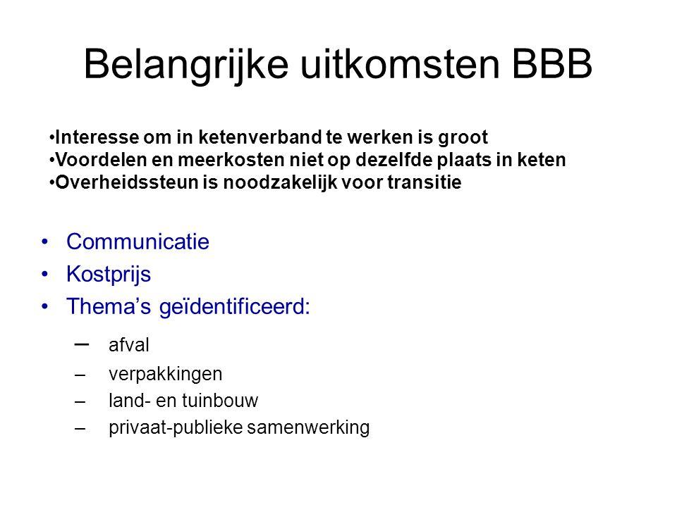 Belangrijke uitkomsten BBB •Communicatie •Kostprijs •Thema's geïdentificeerd: – afval –verpakkingen –land- en tuinbouw –privaat-publieke samenwerking