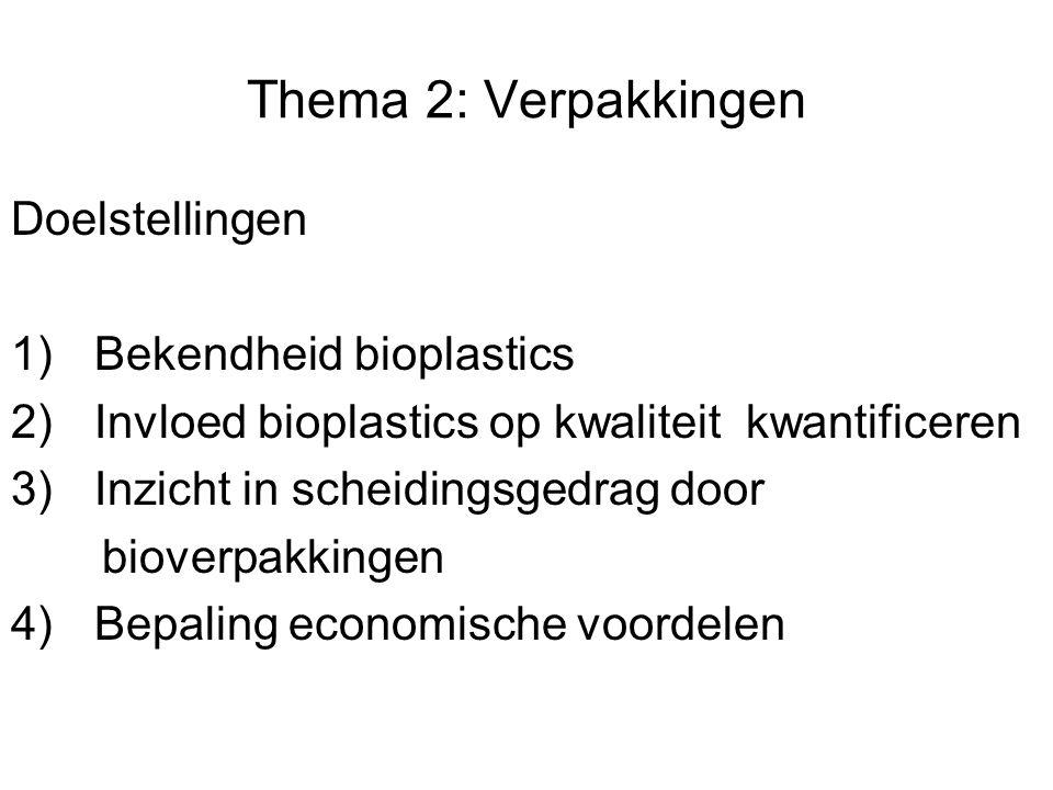 Thema 2: Verpakkingen Doelstellingen 1) Bekendheid bioplastics 2) Invloed bioplastics op kwaliteit kwantificeren 3) Inzicht in scheidingsgedrag door b
