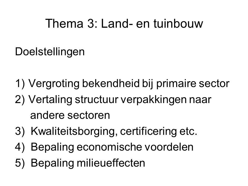 Thema 3: Land- en tuinbouw Doelstellingen 1) Vergroting bekendheid bij primaire sector 2) Vertaling structuur verpakkingen naar andere sectoren 3) Kwa