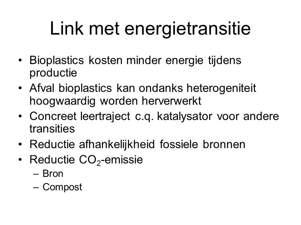 Link met energietransitie •Bioplastics kosten minder energie tijdens productie •Afval bioplastics kan ondanks heterogeniteit hoogwaardig worden herver