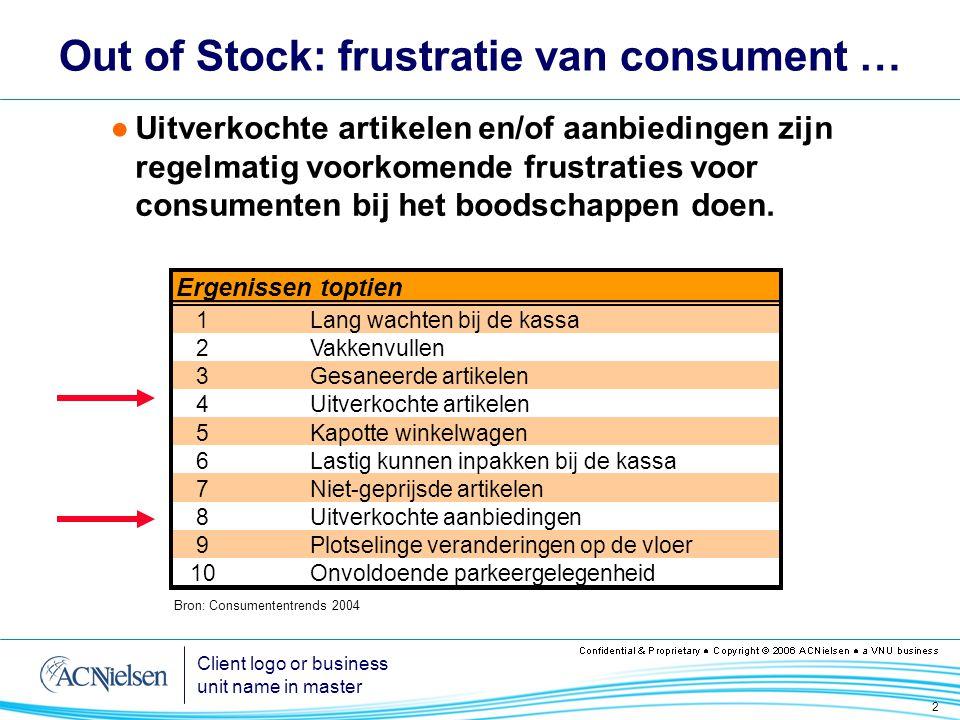 2 Client logo or business unit name in master Out of Stock: frustratie van consument … ●Uitverkochte artikelen en/of aanbiedingen zijn regelmatig voor
