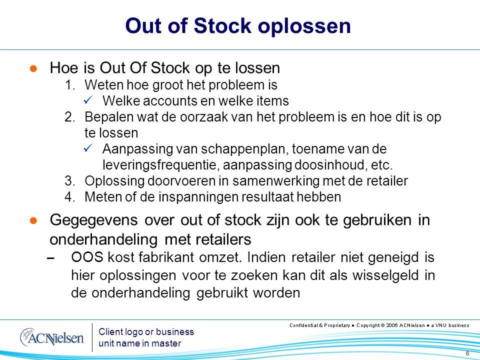 6 Client logo or business unit name in master Out of Stock oplossen ●Hoe is Out Of Stock op te lossen 1.Weten hoe groot het probleem is  Welke accoun