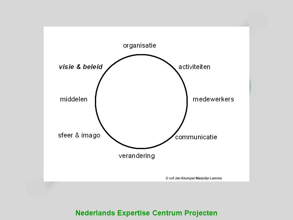 Nederlands Expertise Centrum Projecten © vof Jan Klumper Marjolijn Lamme