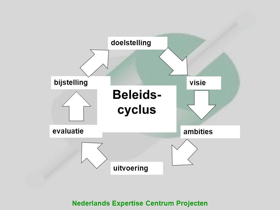 Nederlands Expertise Centrum Projecten doelstelling visie uitvoering evaluatie bijstelling ambities Beleids- cyclus