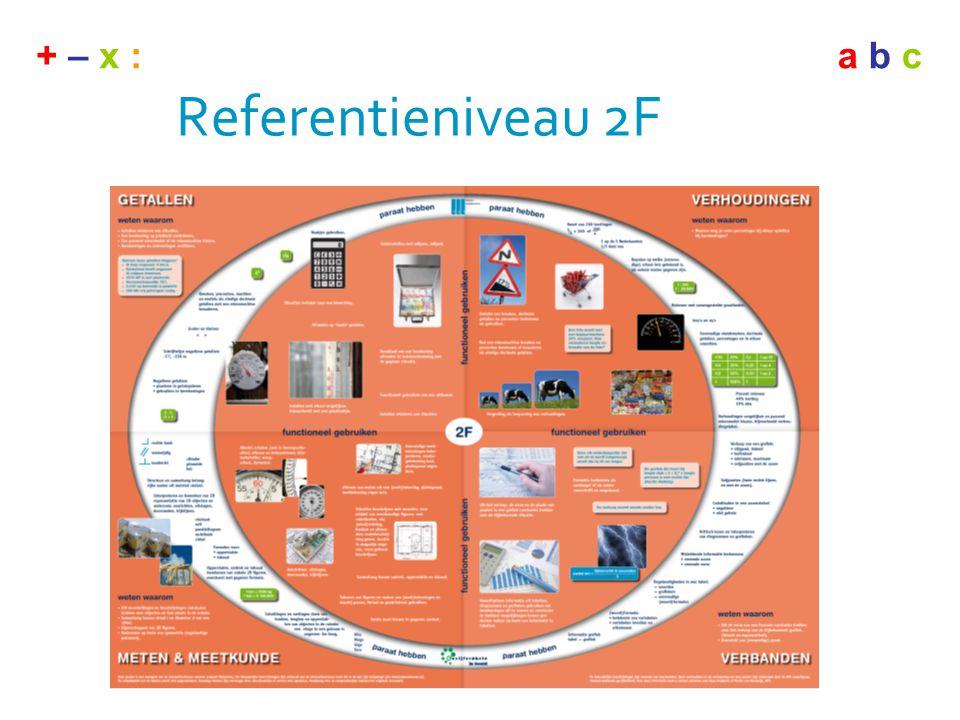+ – x :a b c Referentieniveau 2F •Een rapport •Posters •Websites