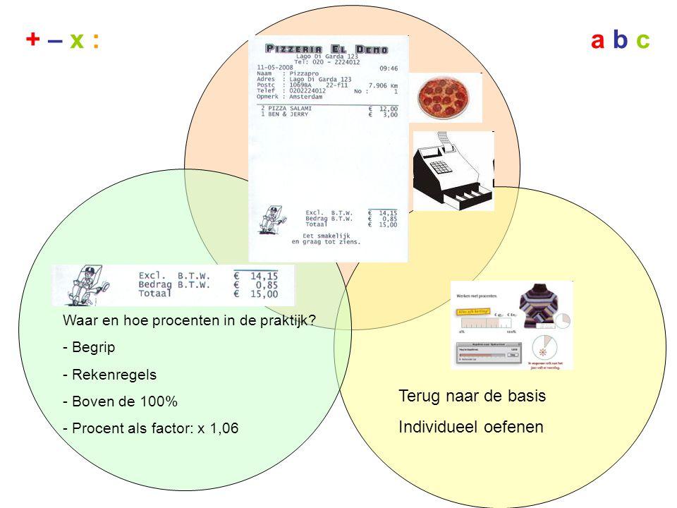 + – x :a b c Waar en hoe procenten in de praktijk? - Begrip - Rekenregels - Boven de 100% - Procent als factor: x 1,06 Terug naar de basis Individueel