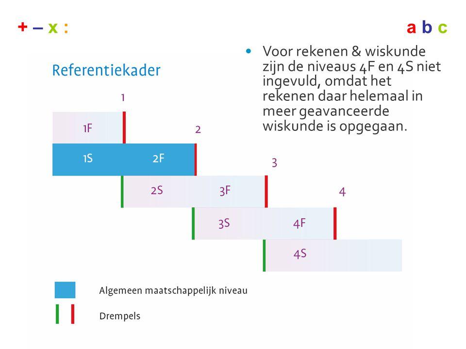 + – x :a b c •Voor rekenen & wiskunde zijn de niveaus 4F en 4S niet ingevuld, omdat het rekenen daar helemaal in meer geavanceerde wiskunde is opgegaa